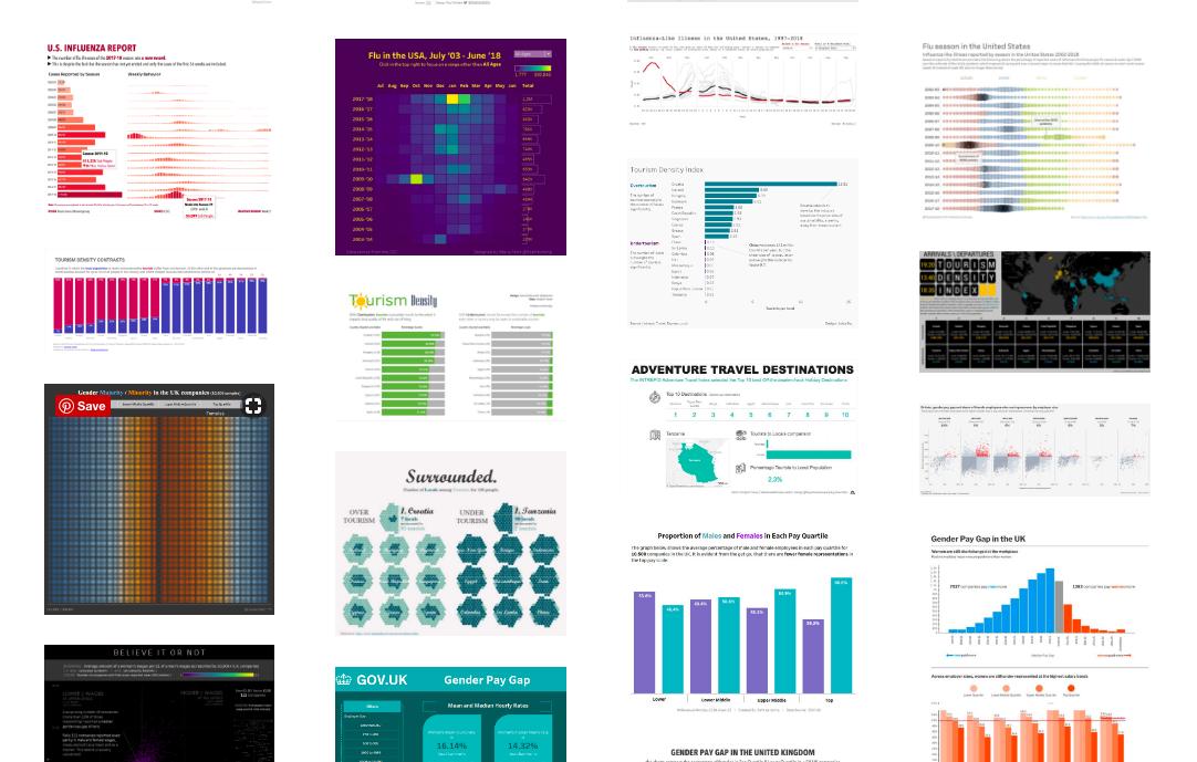 My favorite Makeover Monday data visualization