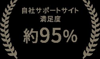 自社サポートサイト満足度 約95%※ ※2017年7月から2020年6月時点