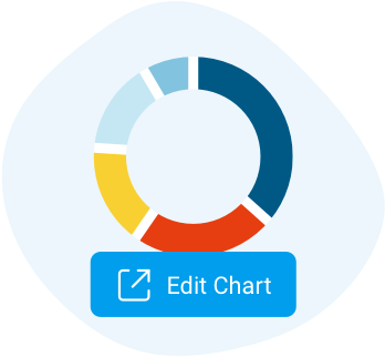 Edit Charts from Report Canvas